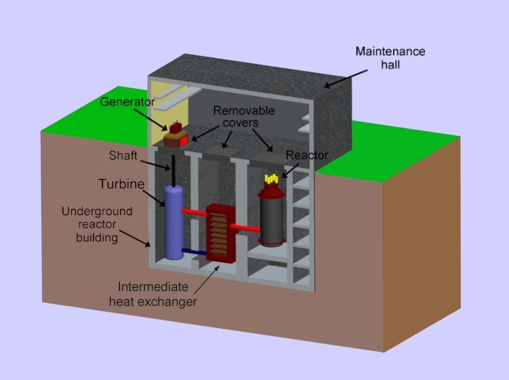 Urenco's design for a 4MWe/10MWth small modular reactor